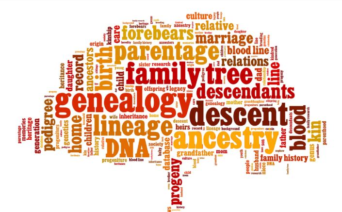 Genealogy Day