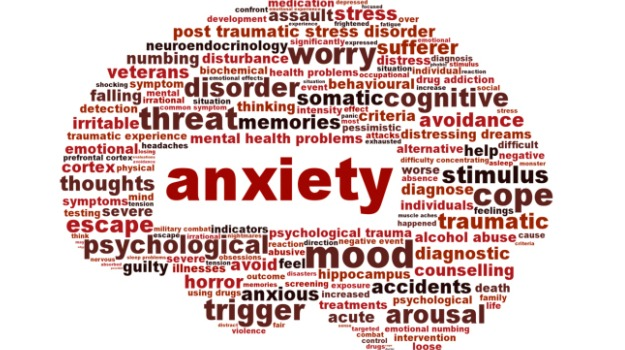 National Anxiety Disorders Screening Day