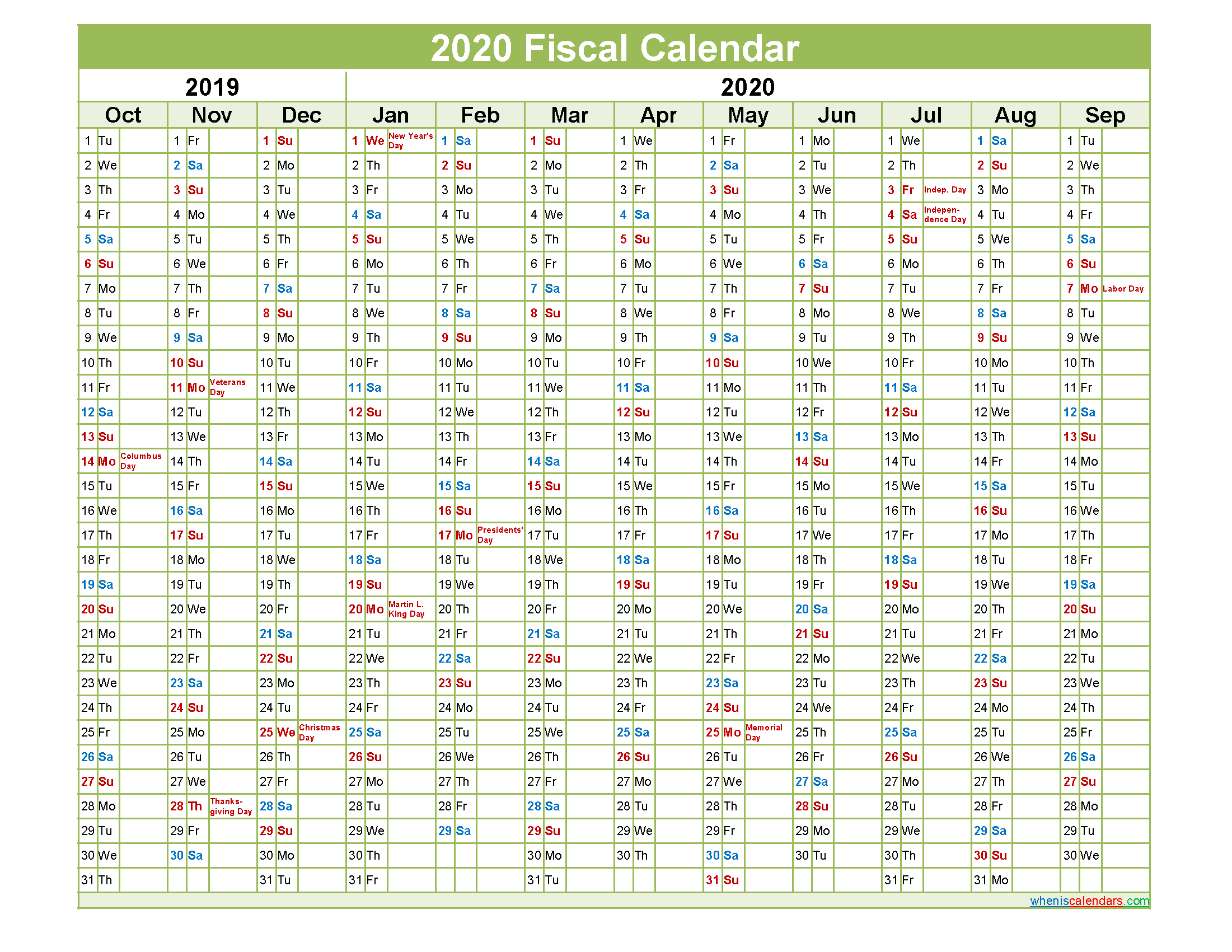Fiscal Year 2020 Quarters
