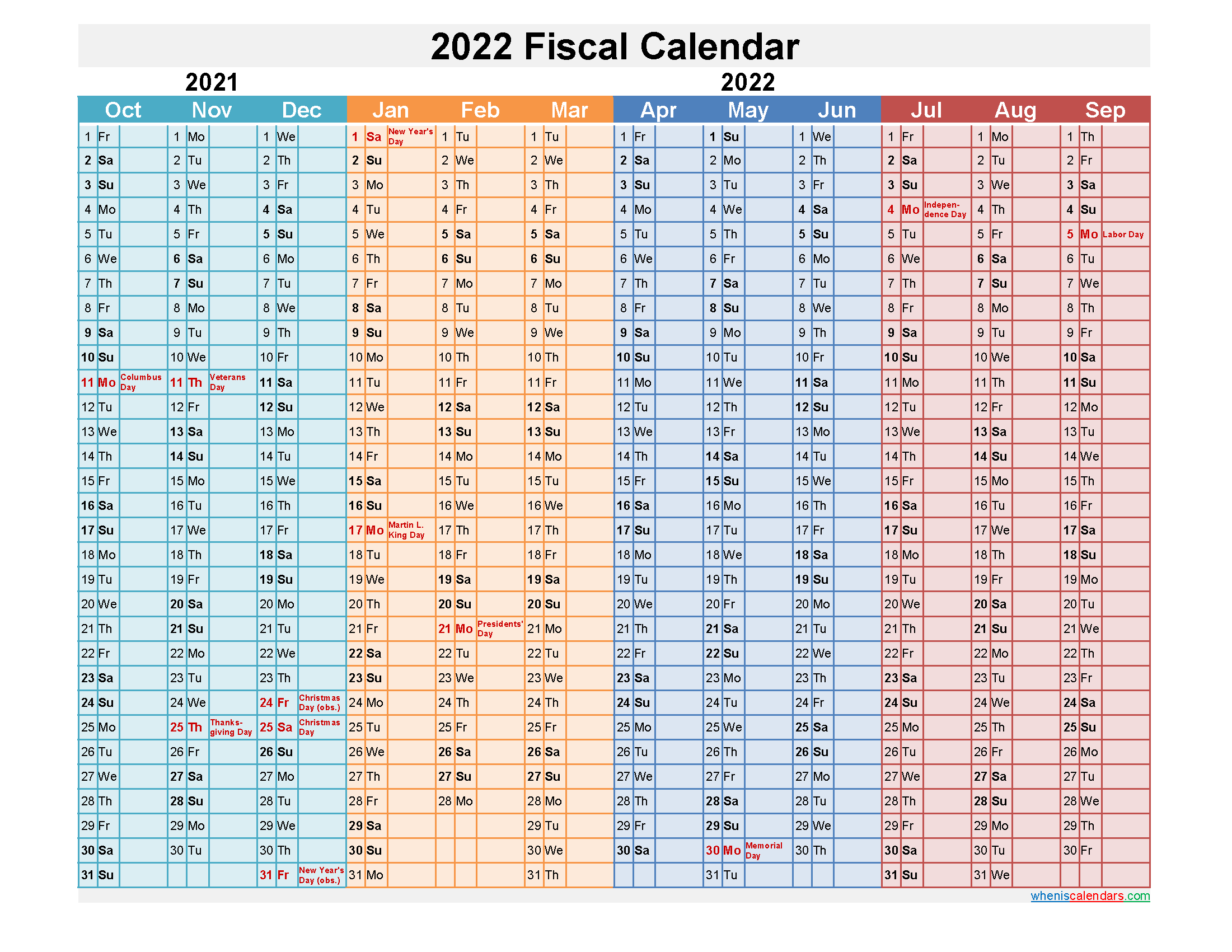 Fiscal Year 2022 Quarters